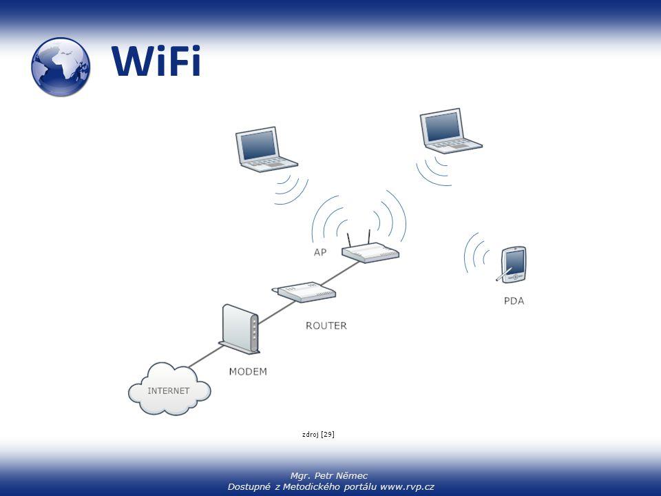 WiFi zdroj [29]